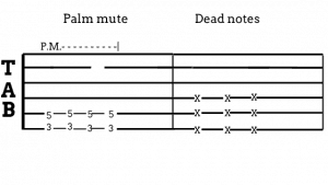 Photo shows how Palm mute and dead note look like in a tab