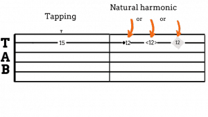 Photo shows how tapping and natural harmonics look like in a tab