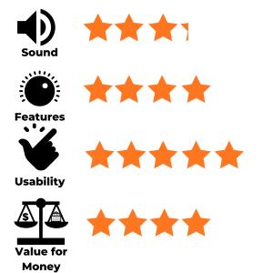 Rockburn Amp-10 Watt Amplifier for Electric Guitar review.