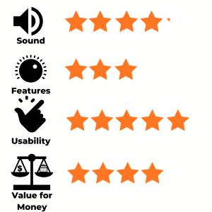 VOX MV50 Series Amplifier Head review