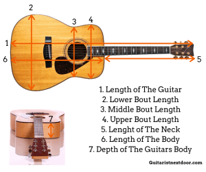 this image reveals How to measure acoustic guitar