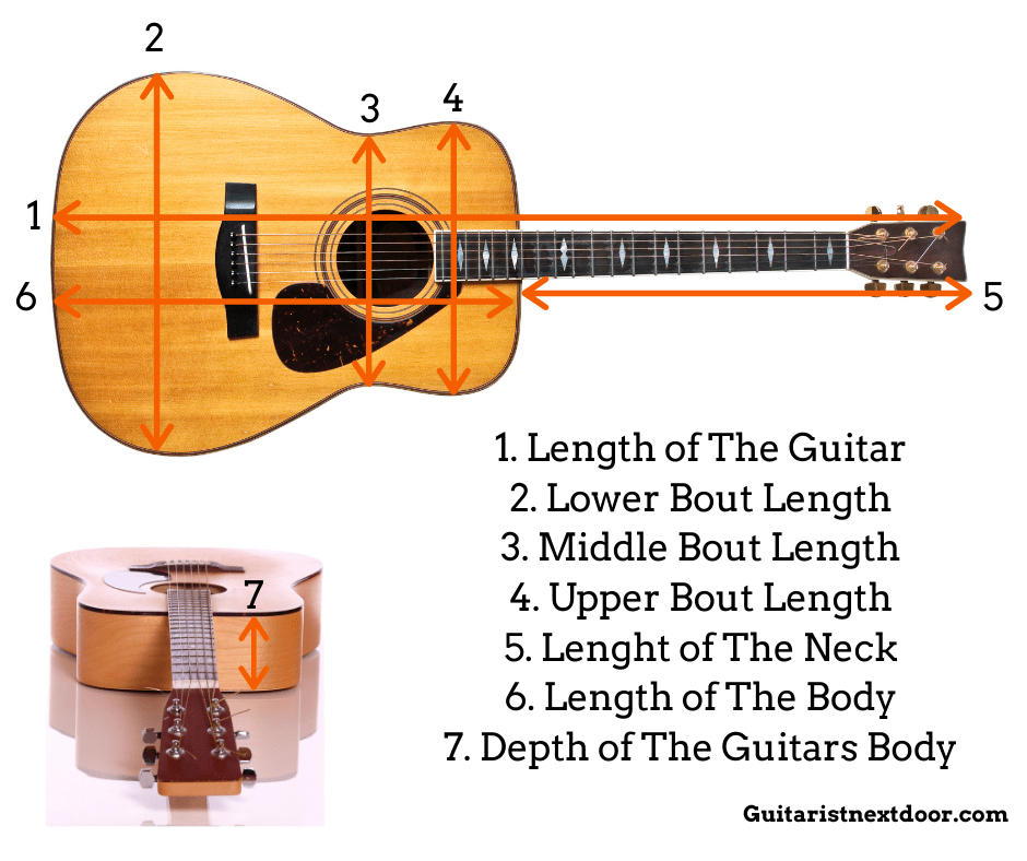 this image shows How to measure acoustic guitar