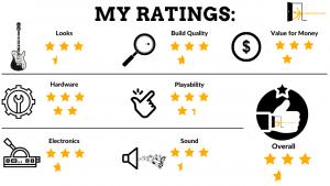 ESP LTD EC-10 Review ratings displayed for readers