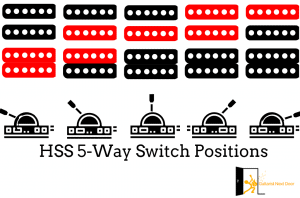 different options of squier bullet stratocaster HSS 5-way switch displayed for readers