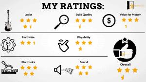 epiphone les paul special vintage edition guitaristnextdoor ratings displayed for readers