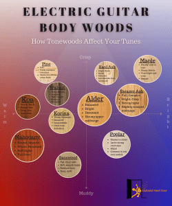 graph reveals how electric guitar tonewoods affect the tunes