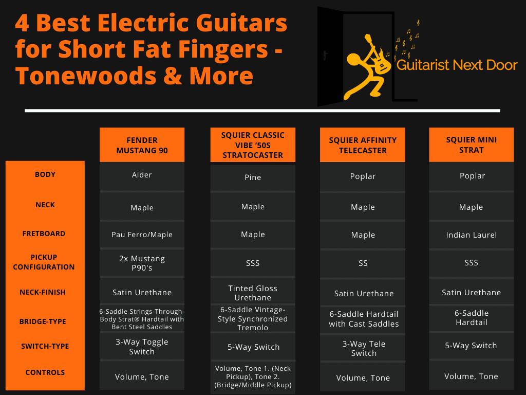 graph reveals electric guitars for short fat fingers tonewoods