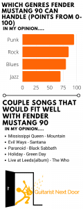 graph reveals which fender mustang p90 can handle these genres and songs - electric guitars for short fat fingers