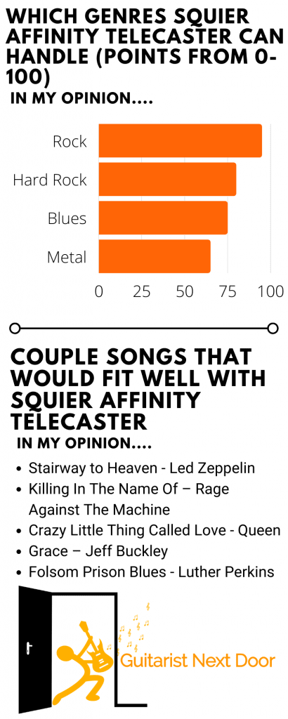 graph reveals that squier affinity telecaster squier classic vibe '50 can handle these genres and songs - electric guitars for short fat