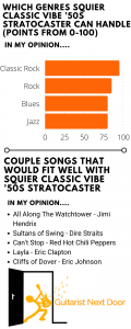 graph reveals that squier classic vibe '50 can handle these genres and songs - electric guitars for short fat fingers