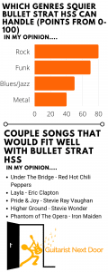 graph reveals what kind of genres music squier bullet stratocaster hss can handle