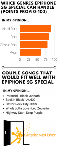 what you can play with epiphone sg special displayed for readers
