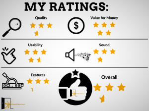 graph reveals Blackstar fly 3 mini review raitings