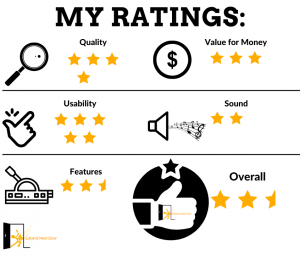graph displays Orange Crush Mini Ratings
