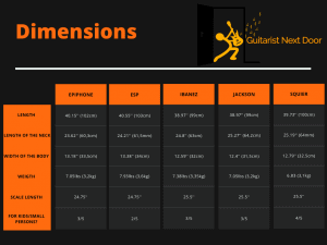 graph compares dimensions of Best Electric Guitars Under $200