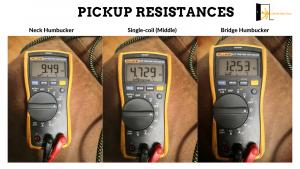 graph reveals ibanez grx70qa pickup resistances