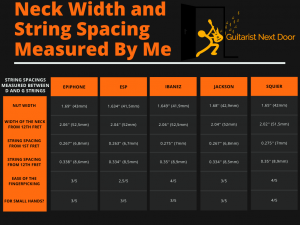 graph compares sting spacings neck widths of the best electric guitars under 200