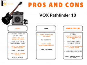 graph reveals vox pathfinder 10 pros and cons