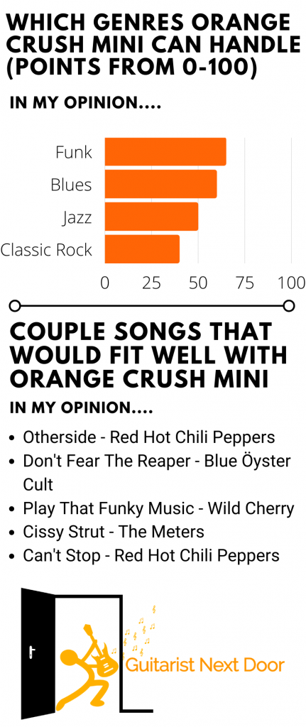 graph reveals what genres and songs Orange Crush Mini can handle