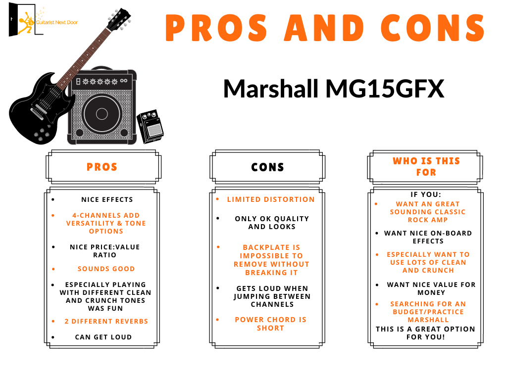 image reveals pros and cons of Marshall MG15FX