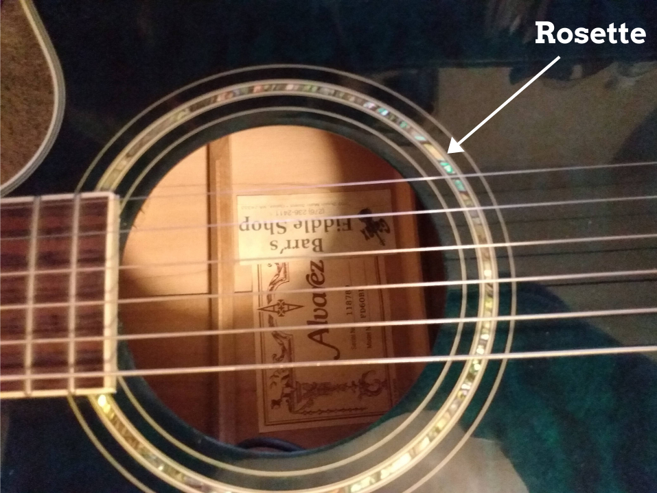 photo revals what is a sound hole rosette