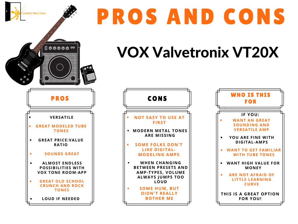 graphic reveals pros and cons of Vox vt20x