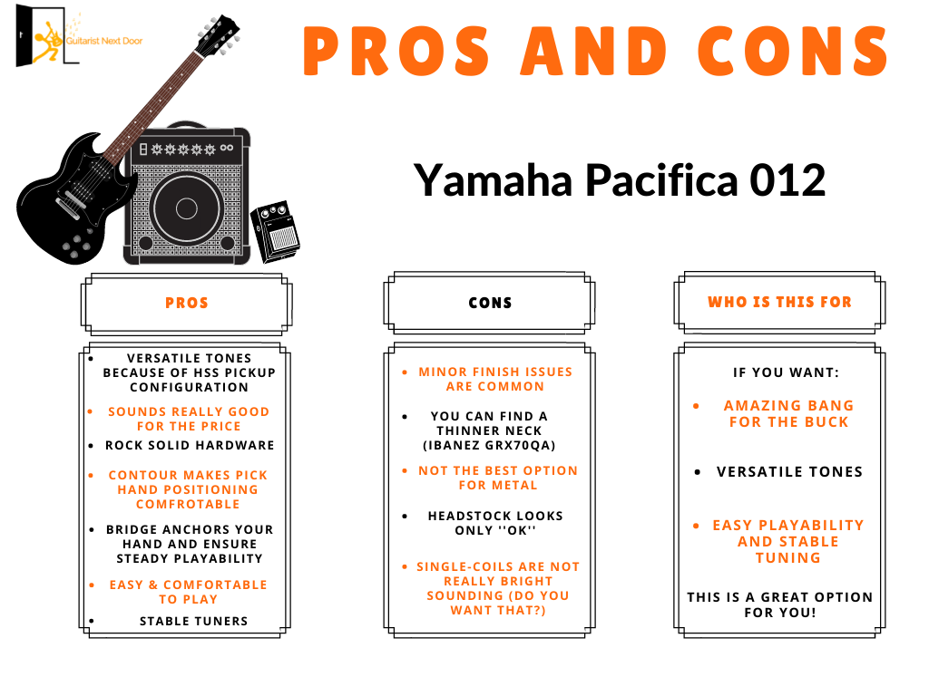 graph reveals  pros and cons of Yamaha Pacifica 012