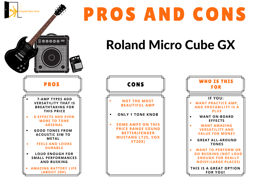 graphic reveals pros and cons of roland micro cube